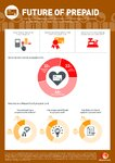 MasterCard Underserved Infographics 1-6 v8_Future.jpg