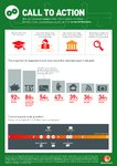 MasterCard Underserved Infographics 1-6 v8_Mastercard - Call to action.jpg