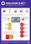 MasterCard Underserved Infographics 1-6 v8_Mastercard - Education.jpg