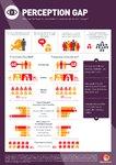 MasterCard Underserved Infographics 1-6 v8_Mastercard - Perception Gap.jpg