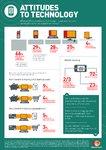 MasterCard Underserved Infographics 1-6 v8_Mastercard - Technology.jpg